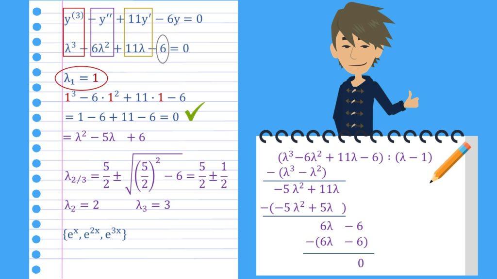 Charakterisitsches Polynom berechnen