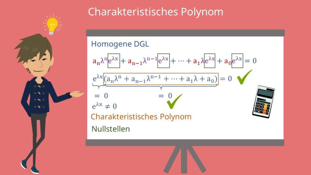 Charakteristisches Polynom